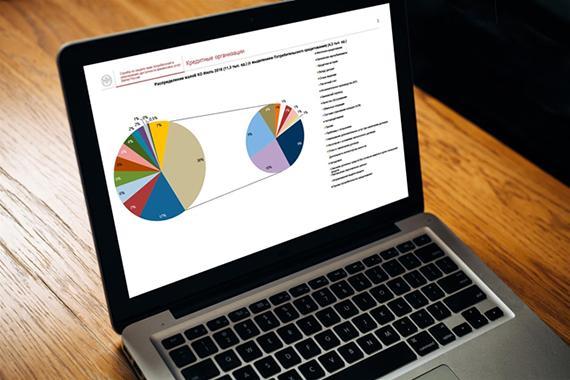 В июле 2018 уменьшилось количество жалоб на некредитные финансовые организации