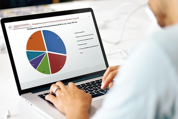 Количество жалоб на некредитные финансовые организации в августе 2018 снизилось